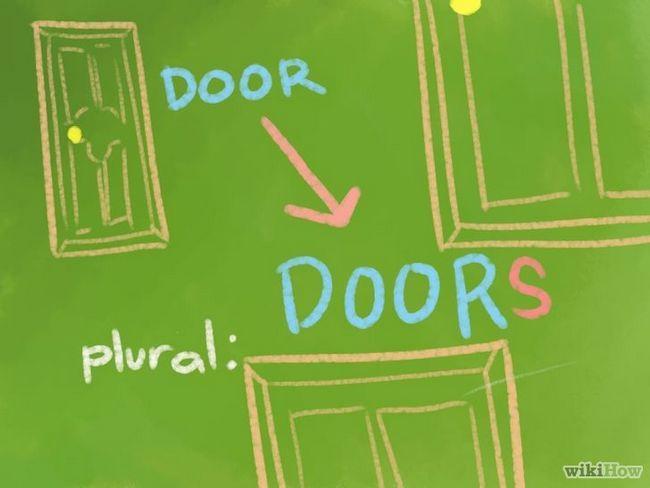 El uso de los plurales y posesivos por escrito en inglés