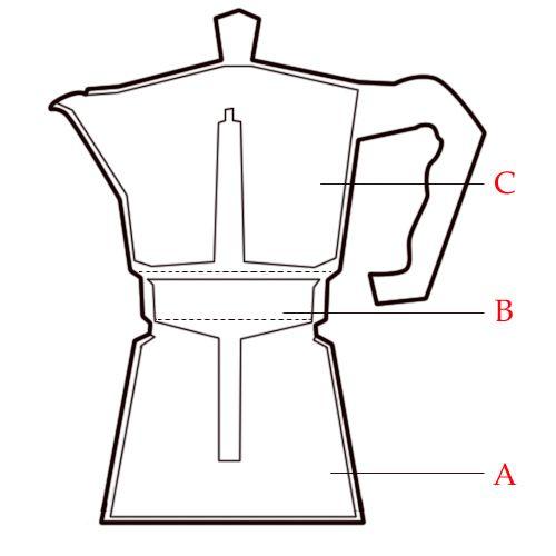 El uso de un café italiano