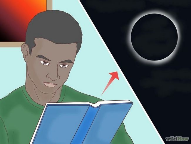 Visualización de un eclipse